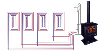 Schematic showing in-floor coils for heated manifold along with header tank/vent pipe installation.
