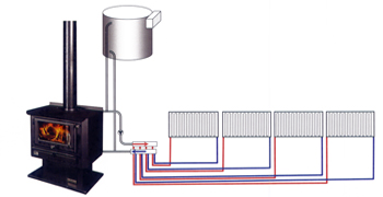 Schematic showing radiators also running from a manifold along with a domestic hot water tank.