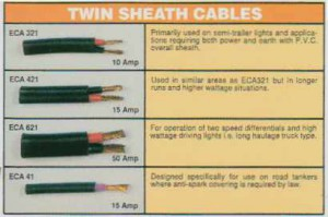Solar panel Extra Low Voltage cables
