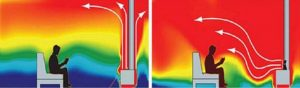 stove fan heating effect